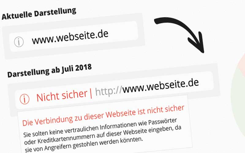 8 Gründe warum deine Webseite dringend ein neues Design braucht … du das aber noch immer ignorierst